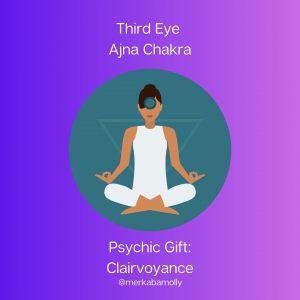 Ascension upgrade third eye chakra